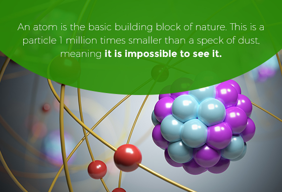 An atom is the basic building block of nature