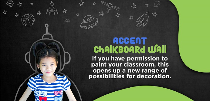 Accent chalkboard wall