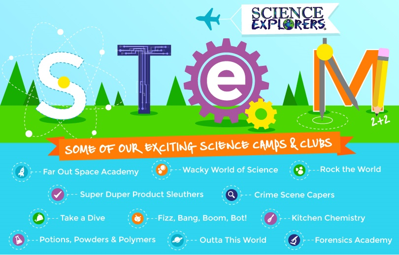 science-explorers_STEM_v2